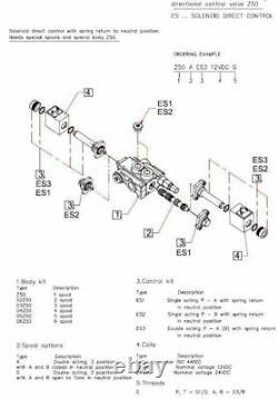 1 spool hydraulic solenoid directional control valve 13gpm 12VDC, monoblock