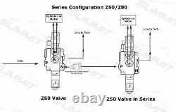 Hydraulic Monoblock Directional Solenoid Control Valve 1 Spool, 13 GPM with Switch