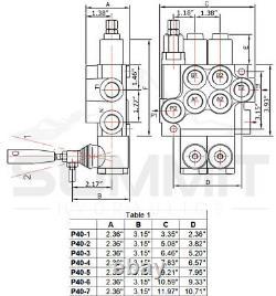 Monoblock Hydraulic Directional Control Valve, 2 Spool with Single Float Detent